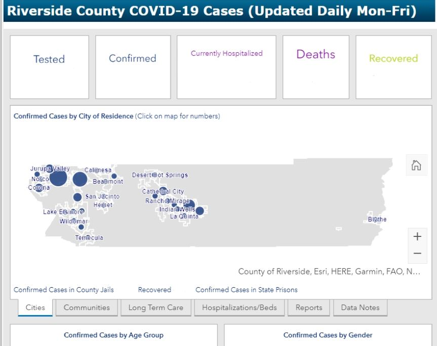 RIVERSIDE COUNTY COVID-19 CASES